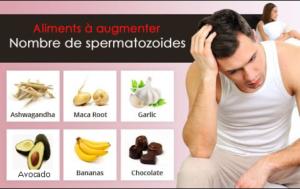 11 aliments étonnants qui augmentent le nombre de spermatozoïdes et améliorent votre fertilité